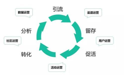 广州APP开发运营模式.png