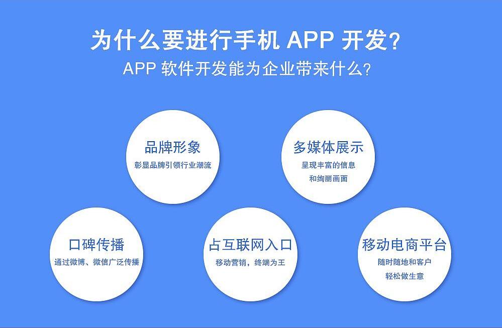 2020年广州APP开发发展趋势分析