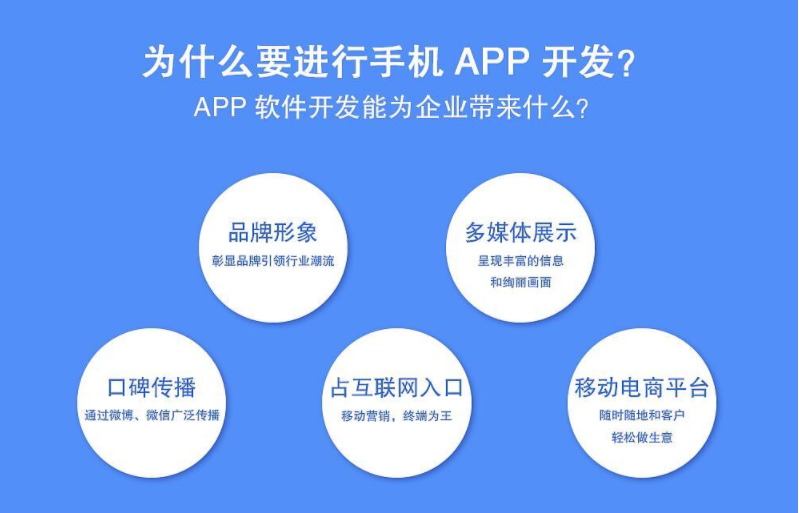 广州app开发制作之制作一个APP需要多少钱?