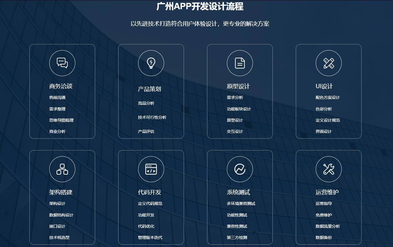 广州app设计开发