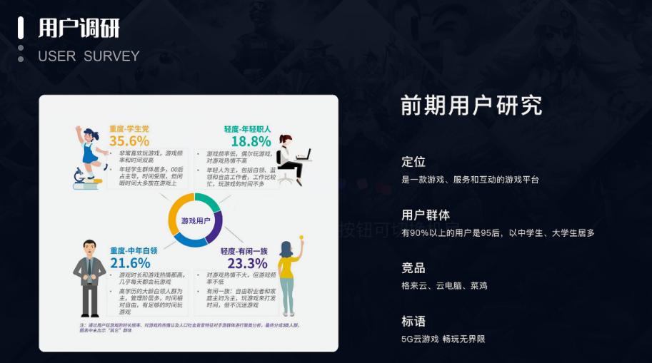 2021年广州app游戏开发
