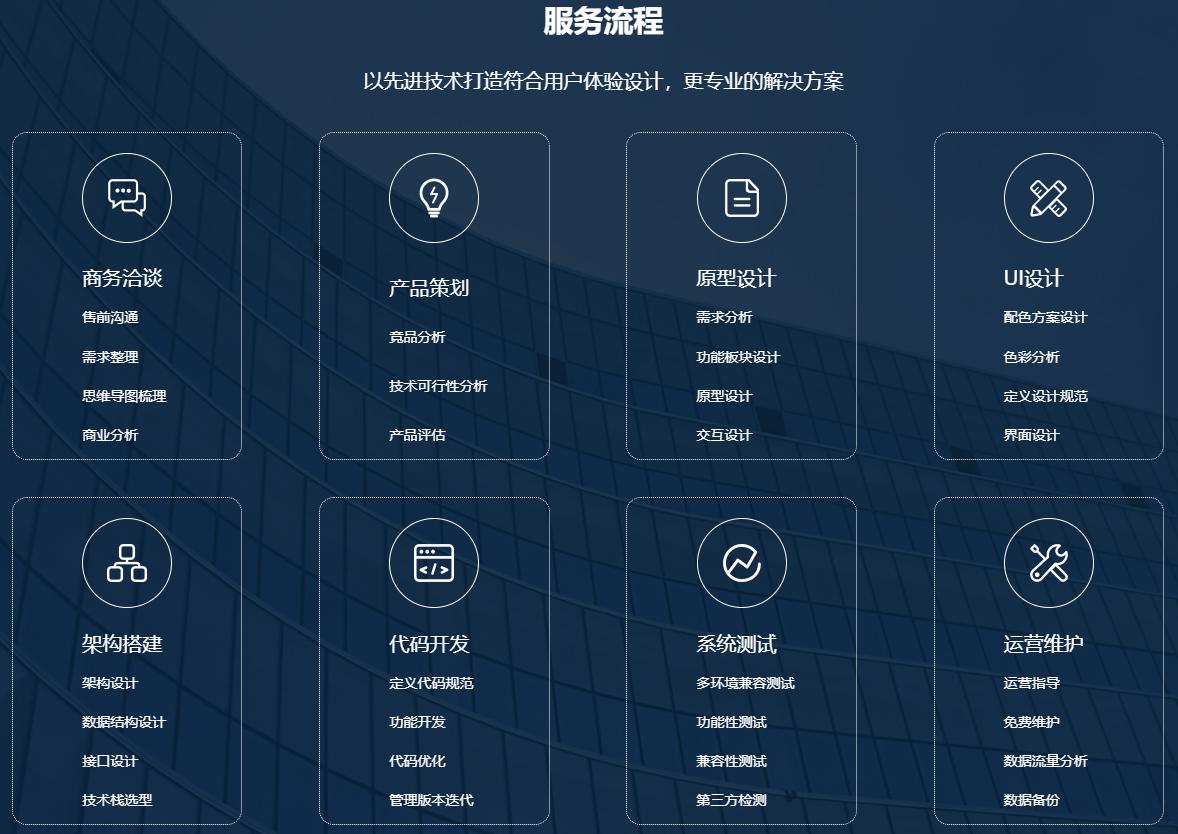 app开发流程8个步骤