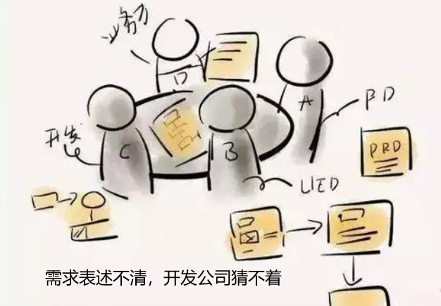 在选择APP开发公司或开发APP时哪些误区需要避免