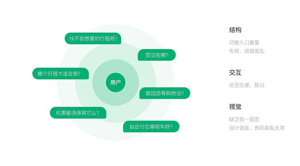 旅行APP开发未来市场前景与定制攻略