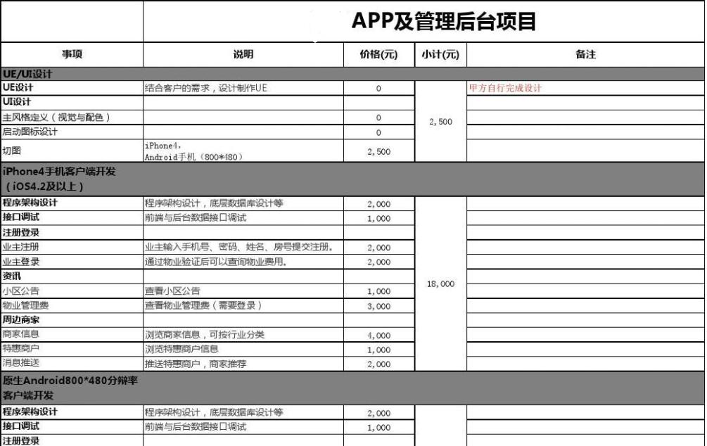 广州APP外包开发报价表_价格表